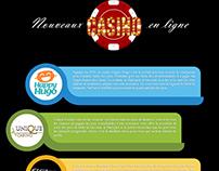 Infografie sur Nouveaux casinos