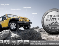 Jeep: Site Design