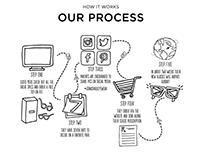 Media Kit : Jonas Paul Eyewear