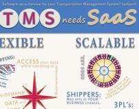 Get SaaSy: Top 4 reasons TMS needs SaaS