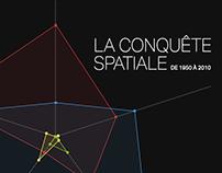 La conquête spatiale · Datavizualisation