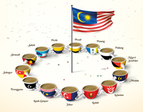 Malaysia Day // A Toast To Our Home