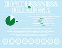 Homeless Infographic