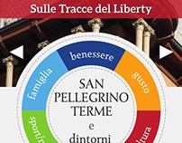 San Pellegrino Terme e dintorni