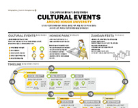 1805 Zoom in : Cultural Events around Hongik Univ.