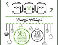 Zipcar // Infographics