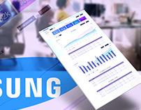 Samsung Top Line Statistics