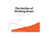 Working Hours Vs Productivity-Data Infographic