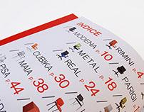 milani - catalogo prodotti 2014