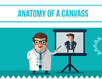 Anatomy of a canvass - infographic