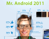 BlueStacks - Mr. Android 2011 Infographic
