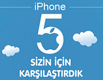 iphone 5 mailing