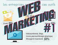 Web Marketing #1