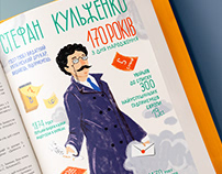 Illustrations about famous ukrainians