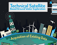 Technical Satellite based ground water exploration