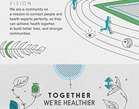 Unusual Infographic on a health theme