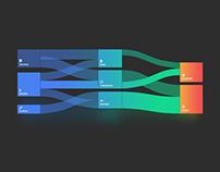 Alooma - Modern Data Plumbing