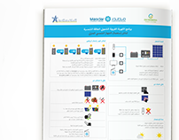 O&M User Manual for Morocco