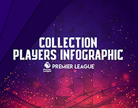 Infographics players of the English Premier League