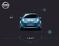 Biophilia // Nissan Leaf Advertising Campaign