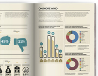Infographic Survey: Wind and Marine Energy