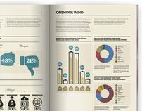 Infographic Survey: Wind and Marine Energy