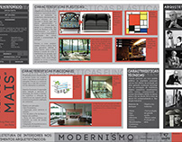 Modernism Research / Pesquisa sobre Modernismo