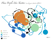 How People Use Twitter (an homage to Pollock)