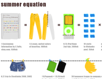 Summer Equation