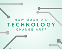 How Much Did Technology Change Art - Video Infographics