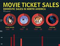 Movie Infographic