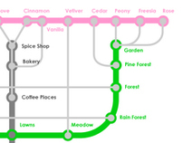 Smell Metro Map