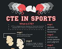 CTE Infographic