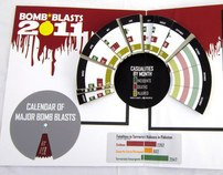 Bomb Blast Pop-up / Interactive Infographics