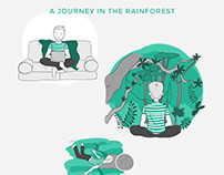 Illustration - A journey in the Rainforest