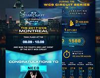 Esports Infographics