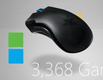 Microsoft Ultimate Gaming