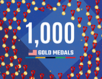 Animation: 1,000 gold medals for Team USA!