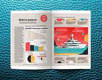 BOAT Magazine - Refit For Purpose