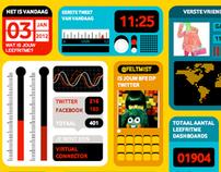 Vodafone - Dashboard
