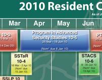 Resident Course Calendar, 2009-10
