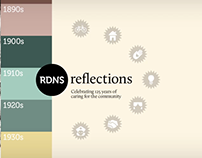 RDNS Reflections: Lava Web Creations