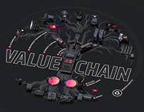 AMD Value Chain — Corporate Responsibility Infographic