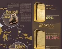 Infographic: Antam