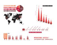 Modern Geek Infographics