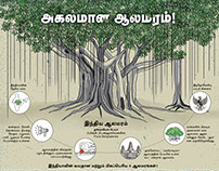 My Infographics For Dinamalar Pattam