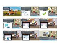 Customer Journey Animations