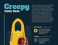 Creepy Little Horror Movie Girls INFOGRAPHIC