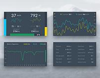 E-bike Dashboard App Animation