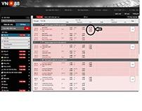 Cá cược bóng đá VN88